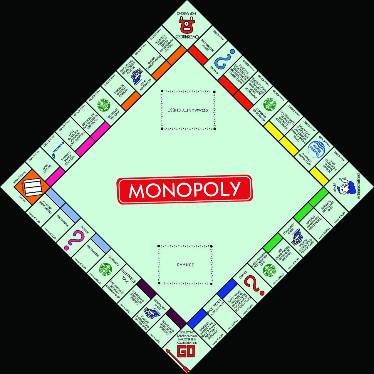 home images monopoly board layout monopoly board layout facebook ...